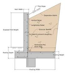 Small Picture Concrete Retaining Wall Design Example Home Design Ideas