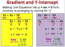 grant slope intercept form passy s