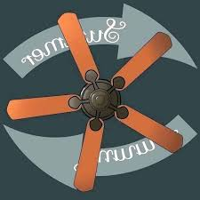 ceiling fan rotation in summer blade directions hunter co for direction ceiling fan rotation in summer which direction winter