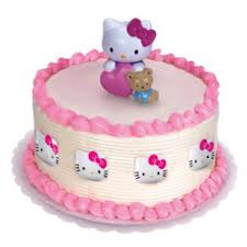 Hello Kitty Party Ideas By A Professional Party Planner
