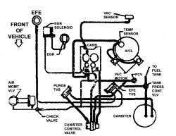 how do i replace the power steering pump on a 1984 chevy fixya engine vacuum diagram for a 1984 chevrolet caprice classic a 305 v 8