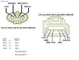 maf sensor wiring diagram ‐ wiring diagrams instruction toyota maf sensor wiring diagram dodge throttle position diagrams me rhbuygoclub maf sensor wiring diagram beautiful mass air flow