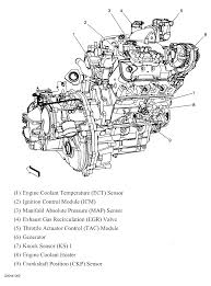 2009 chevy traverse engine sensor diagram wiring diagram operations 2009 chevy traverse engine sensor diagram wiring diagram perf ce 2009 chevy traverse engine sensor diagram