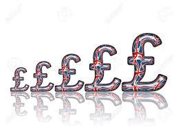 Glossy British Pound Sterling Chart