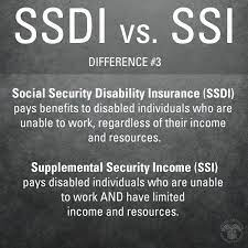 En español   yes, you can. Ssdi Disability Benefits Regardless Of Income Ssi Disability Benef Social Security Disability Social Security Disability Benefits Social Security Benefits