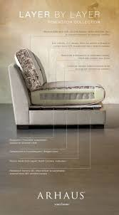 300 sofa structures ideas sofa frame