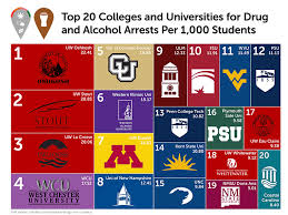 Drinking Campus College amp; Drugs On