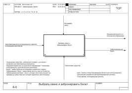 О Отчет о производственной практике в бухгалтерии Привет