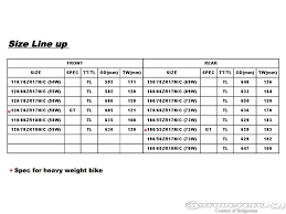 Motorcycle Tire Size Chart Motorcycle Inner Tube Size Chart Inspirational Motorcycle