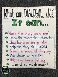 Dialogue Anchor Chart Teaching Dialogue And Why Its So Important Teaching
