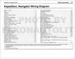 2016 ford expedition lincoln navigator wiring diagram manual original