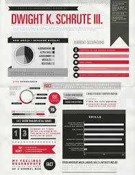 Dwight K. Schrute III's resume ...