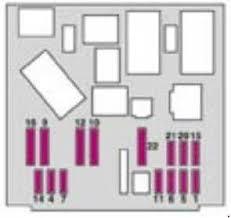 2004 2006 peugeot 1007 fuse box diagram fuse diagram peugeot 1007 door wiring diagram 2004 2006 peugeot 1007 fuse box diagram