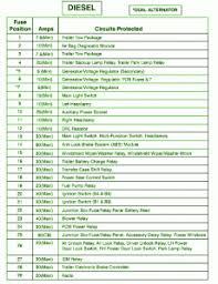 06 f350 fuse diagram 06 car wiring diagrams info 06 f350 fuse diagram