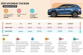 Request a dealer quote or view used cars at msn autos. 2021 Hyundai Tucson Price Review Ratings And Pictures Carindigo Com