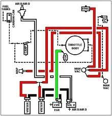 1985 f150 vacuum diagram wiring diagrams bib 1985 ford f 150 vacuum line diagram wiring diagram meta 1985 f150 vacuum diagram