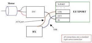 similiar ez wiring keywords ez wiring diagram on ez wiring 21 circuit diagram