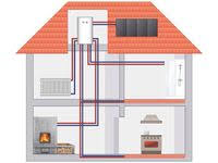 33 Best Heating systems images | Heating systems, Warmth, System