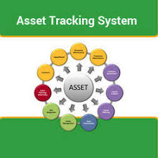 Asset Tracking Systems Software Solutions Scan India Ahmedabad