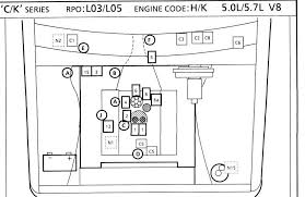 electrical problems 89 chevy truck forum 1992 chevy silverado wiring diagram welcome to the forum dwayne it would be a help to know which eng,tranny and ignition (hei or di) you're using this may or may not help you presuming a