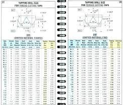 Pilot Hole Drill Bit Size Chart 6mm Tap Drill Size Keystonecolorado Co