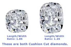 Cushion Cut Diamonds Features Buy Cushion Cut Diamonds