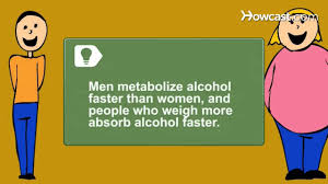 Blood Alcohol Level Chart For Men How To Calculate Blood Alcohol Level