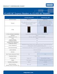 document library hid global iclass se® express reader vs iclass se reader comparison chart