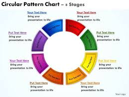 Pattern Geography Definition Amazing Circular Pattern Chart 48 Stages Powerpoint Diagrams Presentation