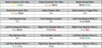 2005 ford focus stereo wiring diagram gallery electrical wiring ford focus radio wiring diagram 2006 2005 ford focus stereo wiring diagram download 2005 ford focus radio wiring diagram efcaviation 20