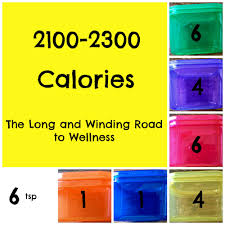 2100 Calorie Diet Chart Calorie Chart 2100 2300 21dayfix 21 Day Fix Tools 21