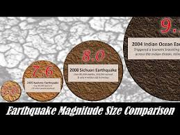 Since that time, the divisions in these. Earthquake Magnitude Power Comparison Youtube