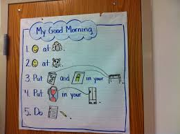 Teacher Talk Tuesday Mrs Wills Kindergarten
