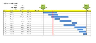 Excel Gantt Chart Formula Gantt Chart Template Excel Diagram Download Excel Formulas