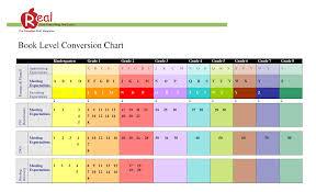 Book Level Conversion Chart Reading Level Chart Chart