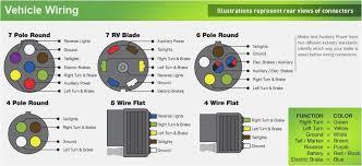 5 Pin Trailer Harness Diagram 5 pin trailer wiring harness diagram amazing toyota ta a trailer wiring harness diagram elegant toyota