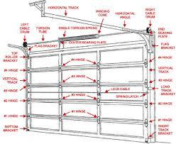 garage door springs. Garage Door. Door Spring Tension - Home Interior Design Springs