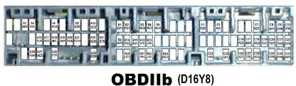 obd2a pinout diagram obd2a image wiring diagram similiar honda obd2b pinout keywords on obd2a pinout diagram