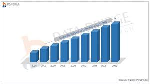 Wiring Device Manufacturing Market Will Grow Rapidly With A