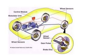 Mechatronics How To Apply Aoutomotive Mechatronics Meee Services