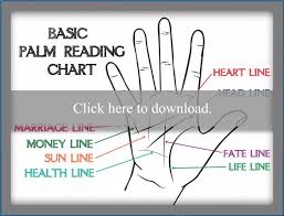 Reading Health Chart Palm Reading Hand Chart Lovetoknow