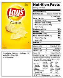 lay s potato chips nutrition data