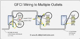 gfci line load diagram gfci image wiring diagram gfci outlet wiring instructions wiring diagram on gfci line load diagram