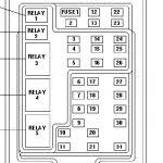 fuse box diagram for 2001 ford expedition ford free wiring Fuse Box Diagram For 2001 Ford Expedition fuse box diagram for 2001 ford expedition ford free wiring diagrams throughout 1998 ford fuse box diagram for 2001 ford expedition