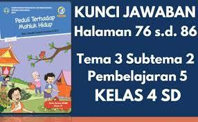 Jual warangka basa sunda sd kls 6 kurikulum 2013 revisi jakarta. Kunci Jawaban Bahasa Sunda Kelas 4 Sekali