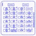 chevrolet s10 2 2 2002 starter relay fuse box block circuit chevrolet s 10 extended 2002 fuse box block circuit breaker diagram