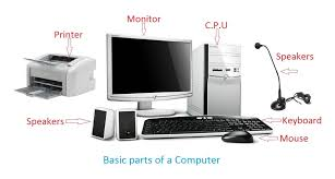 picture of a computer about the basic parts of a computer with devices for kids