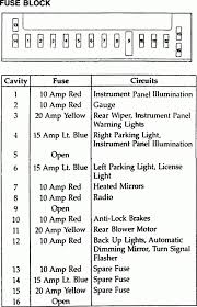 chrysler fuse box diagram 1998 discernir net 1997 chrysler concorde fuse box at 1999 Chrysler Concorde Fuse Box Diagram