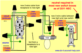 wiring a new light fixture and switch wiring diagram show wiring diagrams to add a new light fixture do it yourself help com install new light fixture and switch wiring a new light fixture and switch