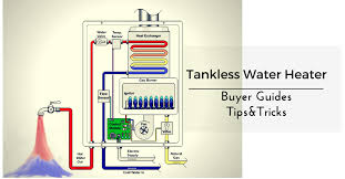 noritz tankless water heater reviews. Perfect Noritz Best Tankless Water Heater Reviews With Noritz T
